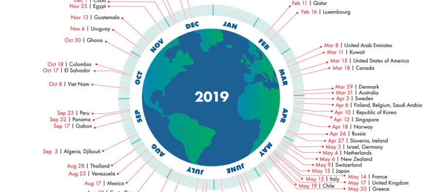 29.07.2019: OvErShOoT dAy Mondiale
